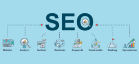 Investing In Affordable SEO Services